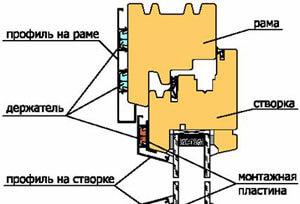 """"""",""""www.stdokna.ru"""